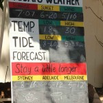 Weather information board